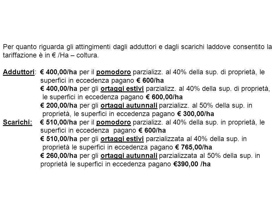 Per quanto riguarda gli attingimenti dagli adduttori e dagli scarichi laddove consentito la tariffazione è in € /Ha – coltura. Adduttori: € 400,00/ha