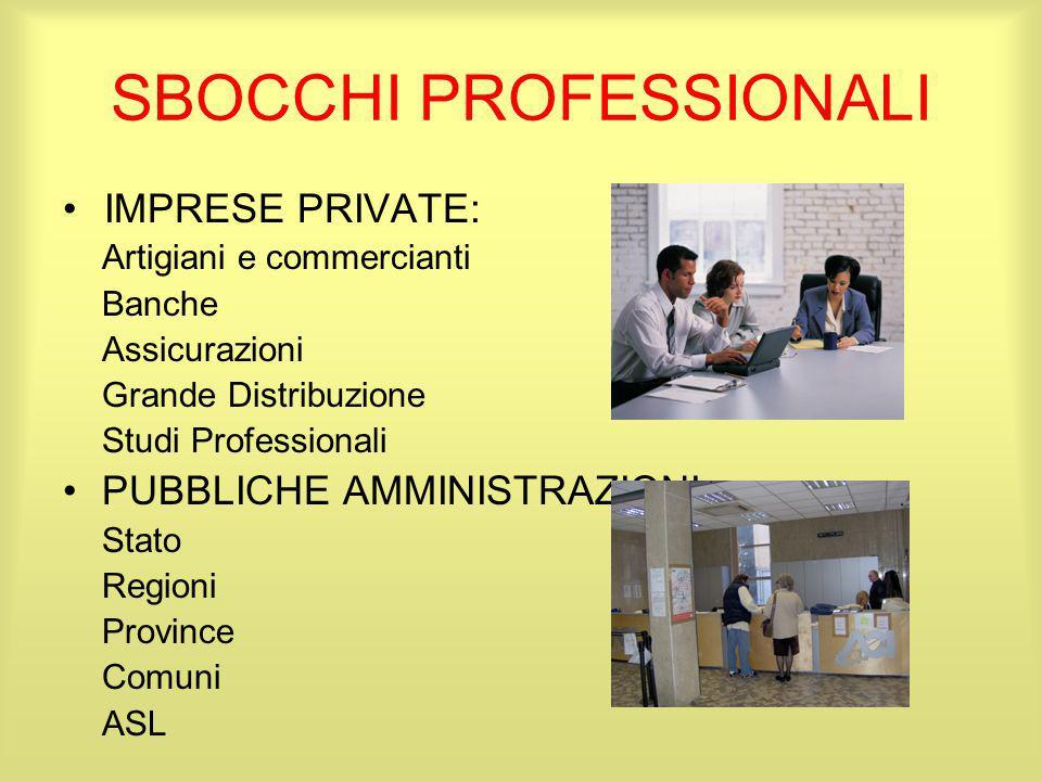 SBOCCHI PROFESSIONALI IMPRESE PRIVATE: Artigiani e commercianti Banche Assicurazioni Grande Distribuzione Studi Professionali PUBBLICHE AMMINISTRAZION