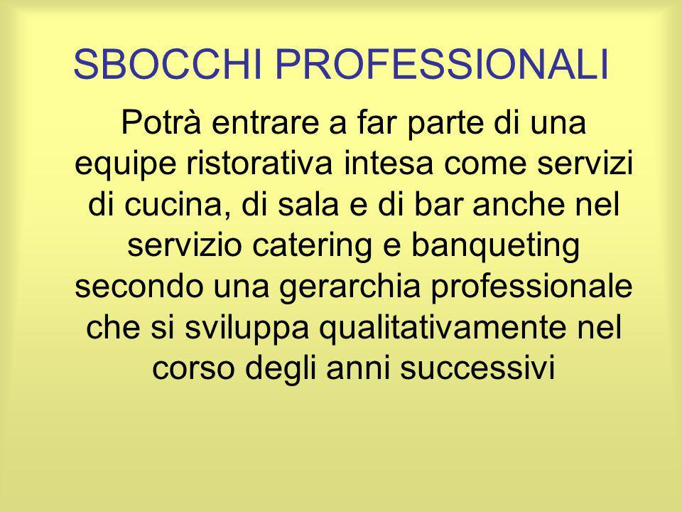 SBOCCHI PROFESSIONALI Potrà entrare a far parte di una equipe ristorativa intesa come servizi di cucina, di sala e di bar anche nel servizio catering