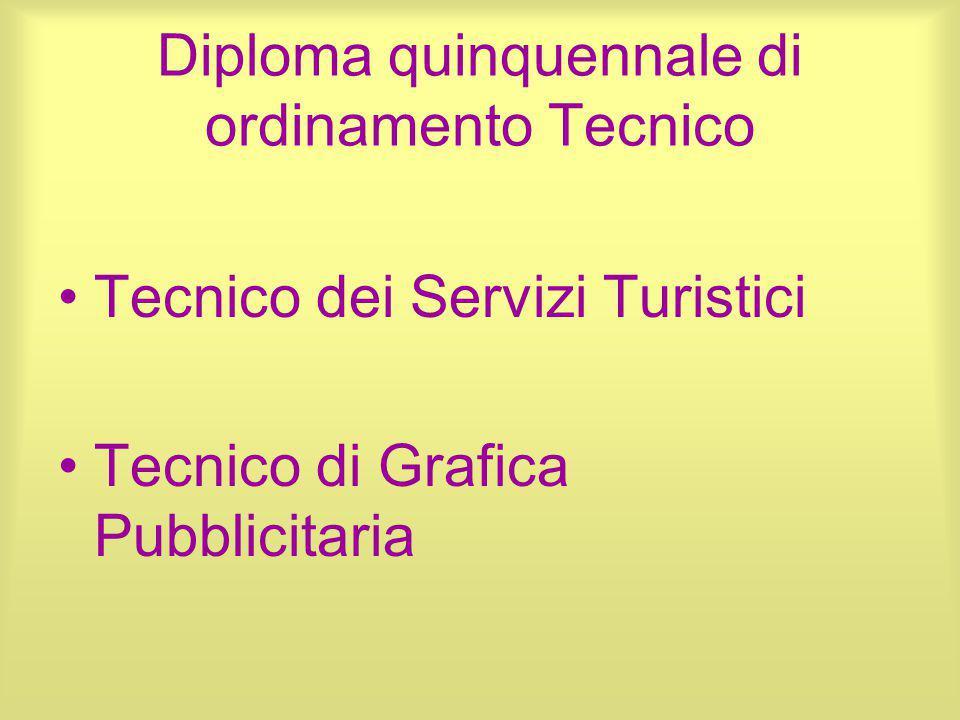 Diploma quinquennale di ordinamento Tecnico Tecnico dei Servizi Turistici Tecnico di Grafica Pubblicitaria