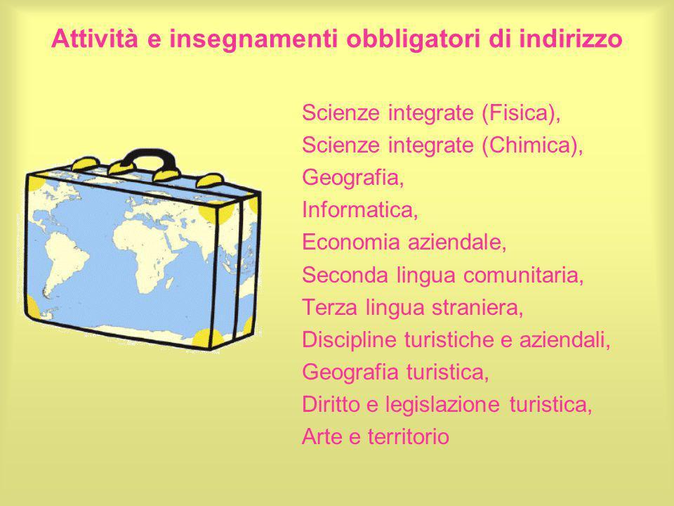 Attività e insegnamenti obbligatori di indirizzo Scienze integrate (Fisica), Scienze integrate (Chimica), Geografia, Informatica, Economia aziendale,