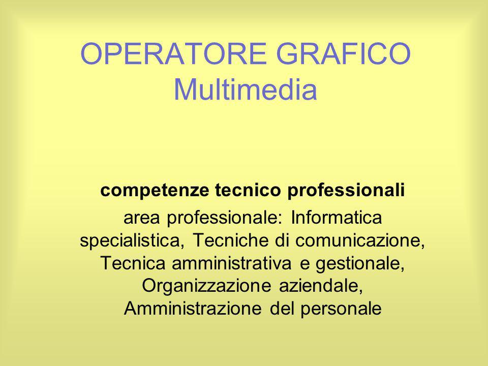 OPERATORE GRAFICO Multimedia competenze tecnico professionali area professionale: Informatica specialistica, Tecniche di comunicazione, Tecnica ammini