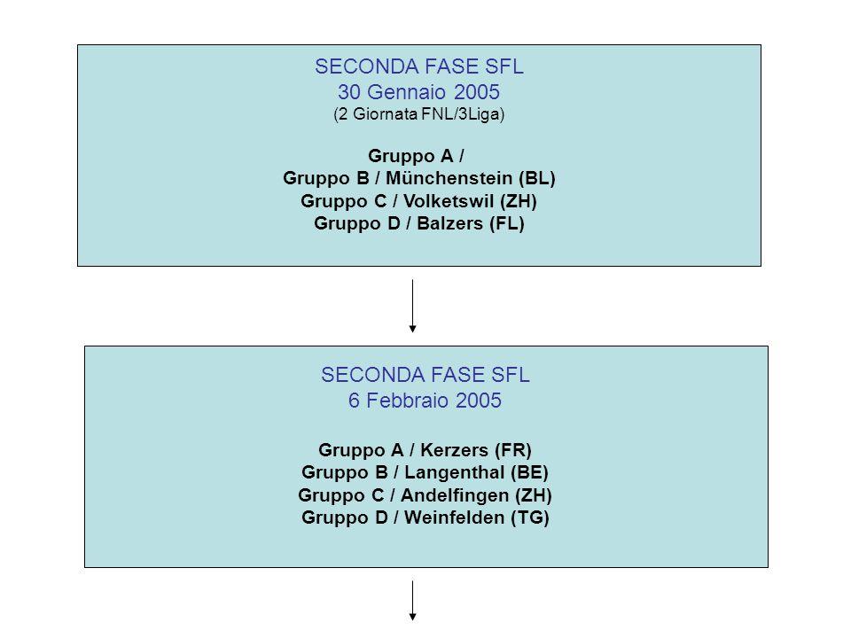 SECONDA FASE SFL 30 Gennaio 2005 (2 Giornata FNL/3Liga) Gruppo A / Gruppo B / Münchenstein (BL) Gruppo C / Volketswil (ZH) Gruppo D / Balzers (FL) SECONDA FASE SFL 6 Febbraio 2005 Gruppo A / Kerzers (FR) Gruppo B / Langenthal (BE) Gruppo C / Andelfingen (ZH) Gruppo D / Weinfelden (TG)