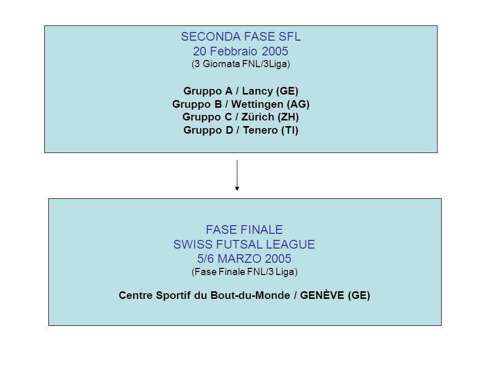 SECONDA FASE SFL 20 Febbraio 2005 (3 Giornata FNL/3Liga) Gruppo A / Lancy (GE) Gruppo B / Wettingen (AG) Gruppo C / Zürich (ZH) Gruppo D / Tenero (TI) FASE FINALE SWISS FUTSAL LEAGUE 5/6 MARZO 2005 (Fase Finale FNL/3 Liga) Centre Sportif du Bout-du-Monde / GENÈVE (GE)