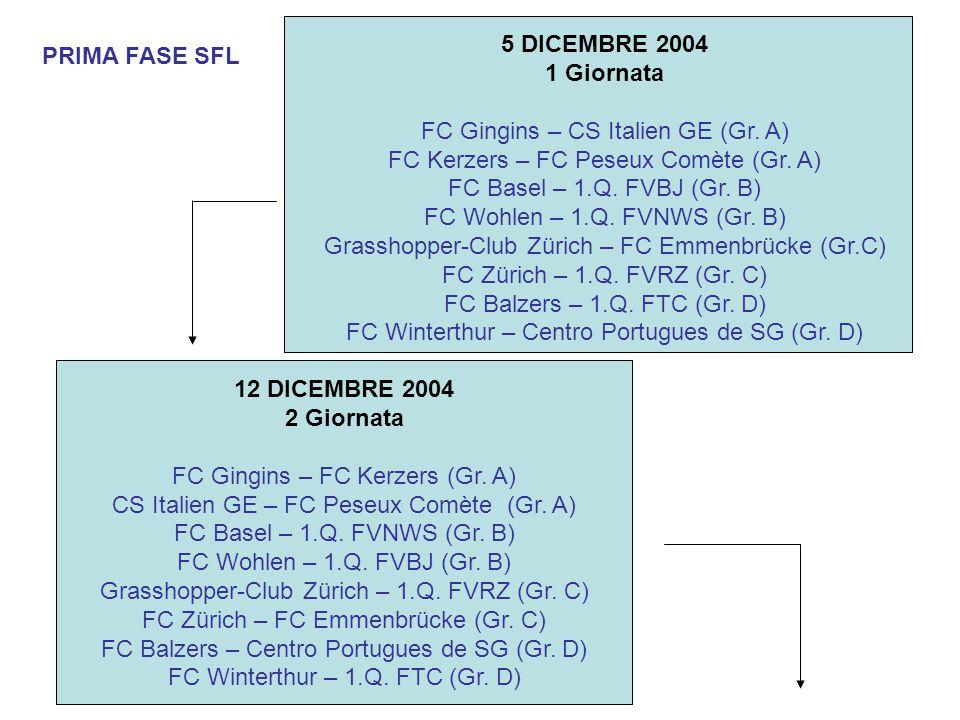 5 DICEMBRE 2004 1 Giornata FC Gingins – CS Italien GE (Gr.