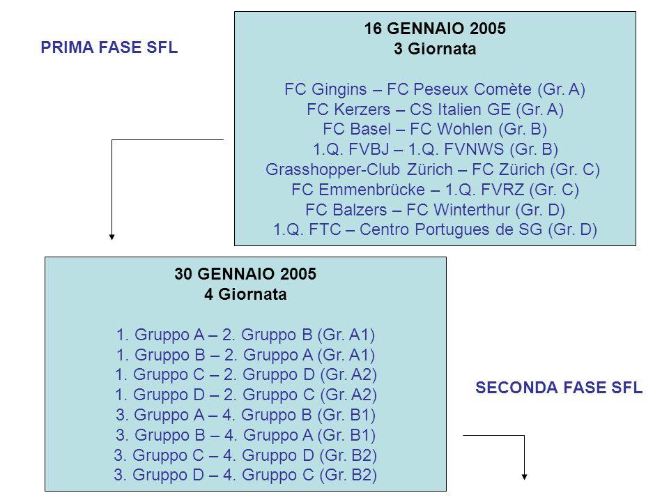 PRIMA FASE SFL 16 GENNAIO 2005 3 Giornata FC Gingins – FC Peseux Comète (Gr.