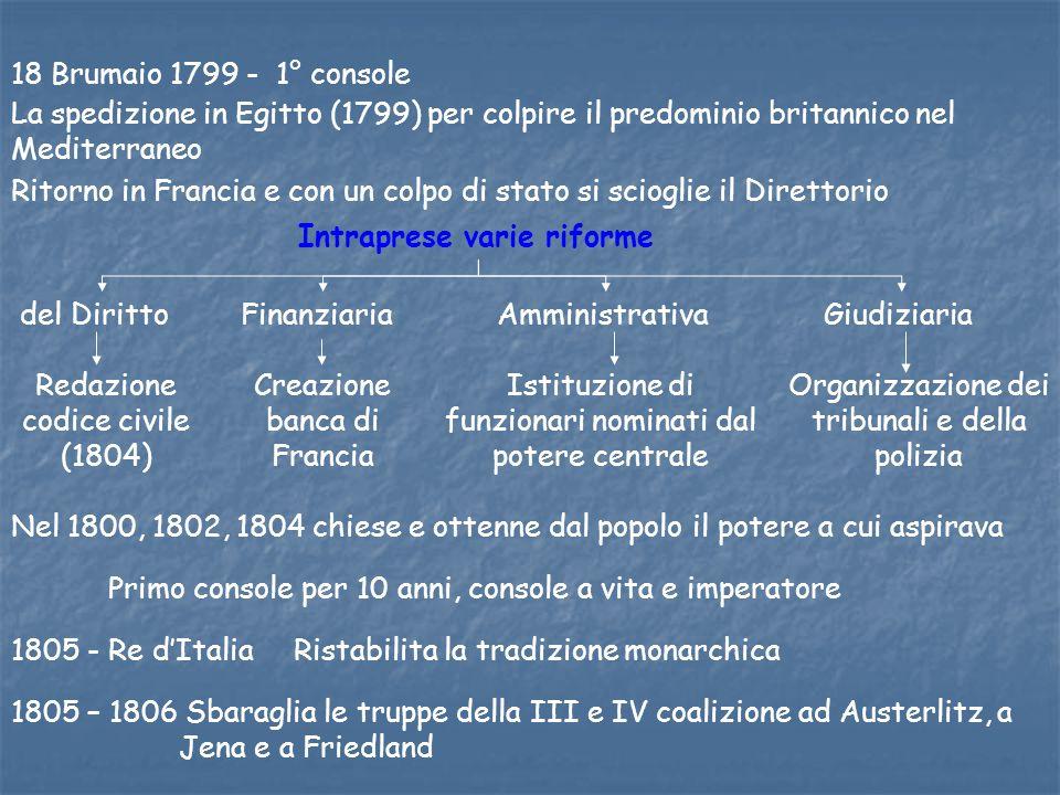 """Milano, 15 Maggio 1979 """" Il Codice Napoleonico"""" il codice civile emanato da Bonaparte fu stampato in migliaia di copie e distribuito a tutti i funzion"""