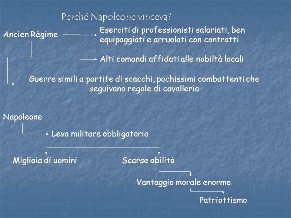 1814 – Napoleone abdica accontentandosi del dominio dell'isola d'Elba 1815 – Tenta di rientrare in Francia e riprendere il potere Inizia l'avventura d