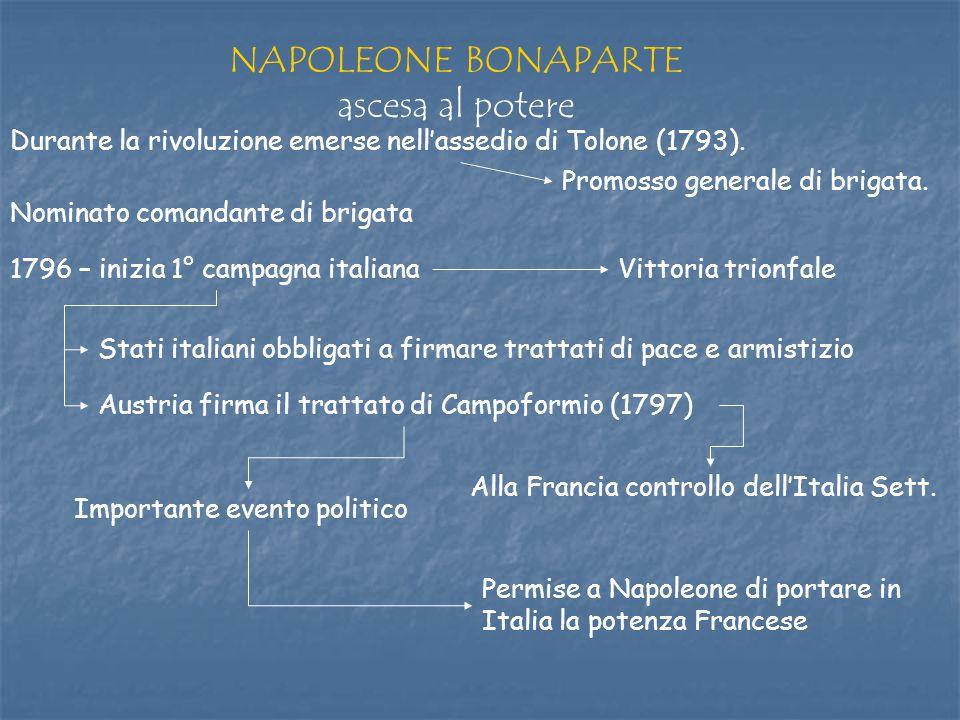 Durante la rivoluzione emerse nell'assedio di Tolone (1793).