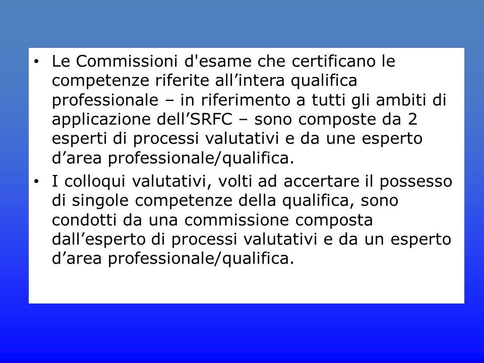 Le Commissioni d'esame che certificano le competenze riferite all'intera qualifica professionale – in riferimento a tutti gli ambiti di applicazione d