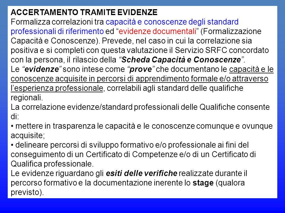 """ACCERTAMENTO TRAMITE EVIDENZE Formalizza correlazioni tra capacità e conoscenze degli standard professionali di riferimento ed """"evidenze documentali"""""""