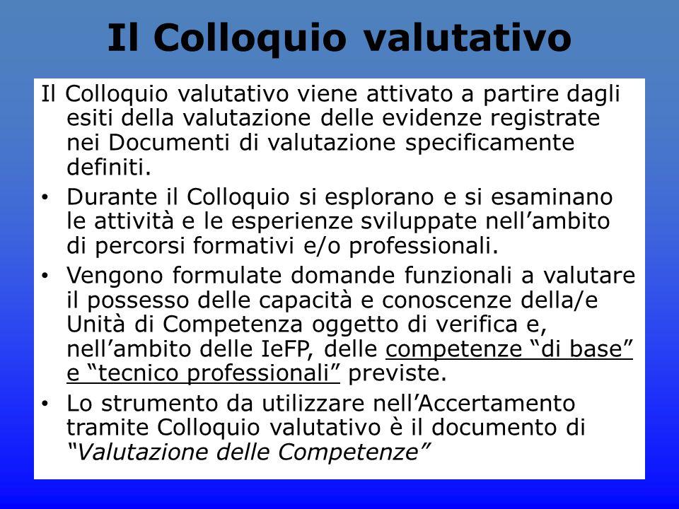 Il Colloquio valutativo Il Colloquio valutativo viene attivato a partire dagli esiti della valutazione delle evidenze registrate nei Documenti di valu
