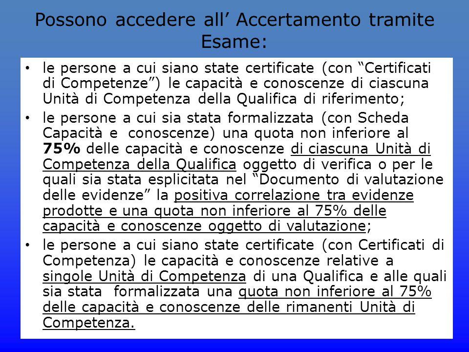 """Possono accedere all' Accertamento tramite Esame: le persone a cui siano state certificate (con """"Certificati di Competenze"""") le capacità e conoscenze"""