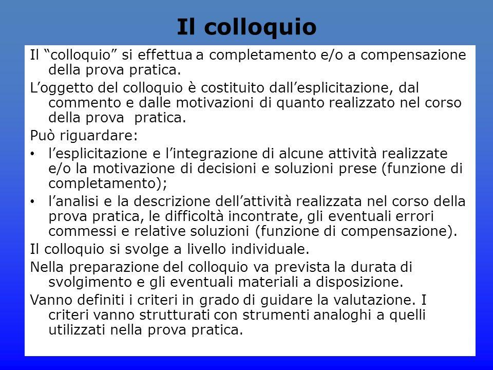 """Il colloquio Il """"colloquio"""" si effettua a completamento e/o a compensazione della prova pratica. L'oggetto del colloquio è costituito dall'esplicitazi"""