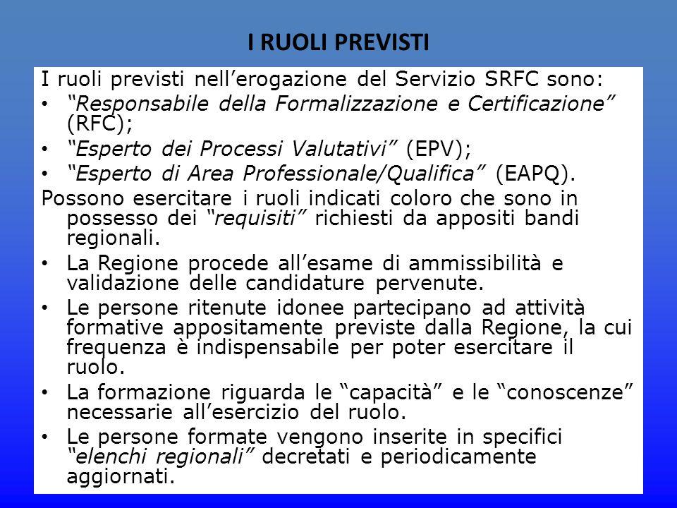 """I RUOLI PREVISTI I ruoli previsti nell'erogazione del Servizio SRFC sono: """"Responsabile della Formalizzazione e Certificazione"""" (RFC); """"Esperto dei Pr"""