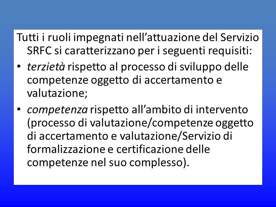 Tutti i ruoli impegnati nell'attuazione del Servizio SRFC si caratterizzano per i seguenti requisiti: terzietà rispetto al processo di sviluppo delle