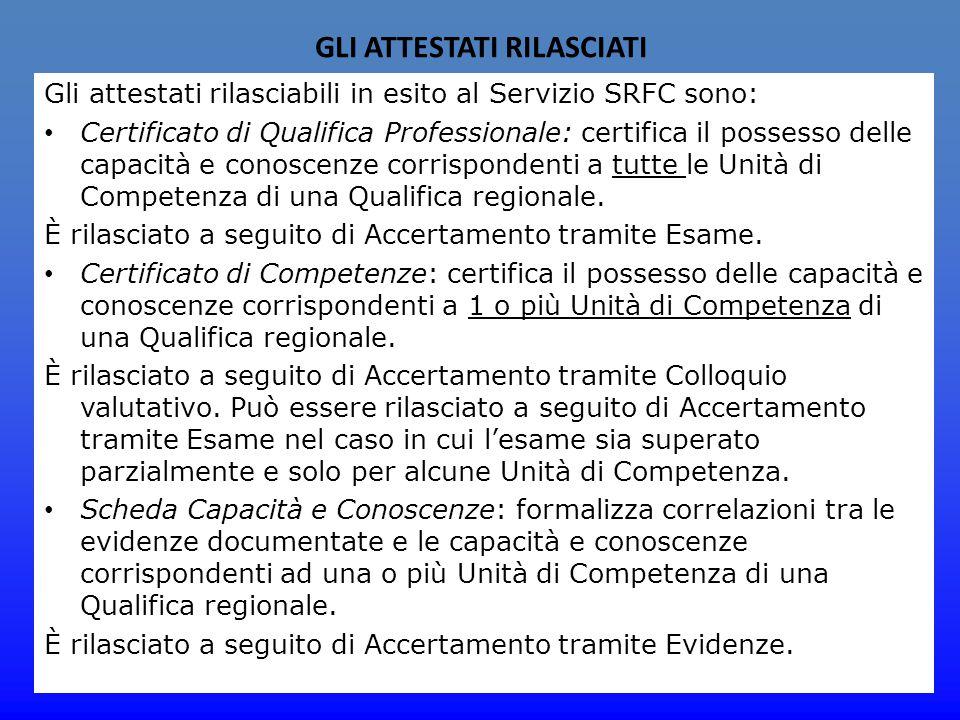 GLI ATTESTATI RILASCIATI Gli attestati rilasciabili in esito al Servizio SRFC sono: Certificato di Qualifica Professionale: certifica il possesso dell