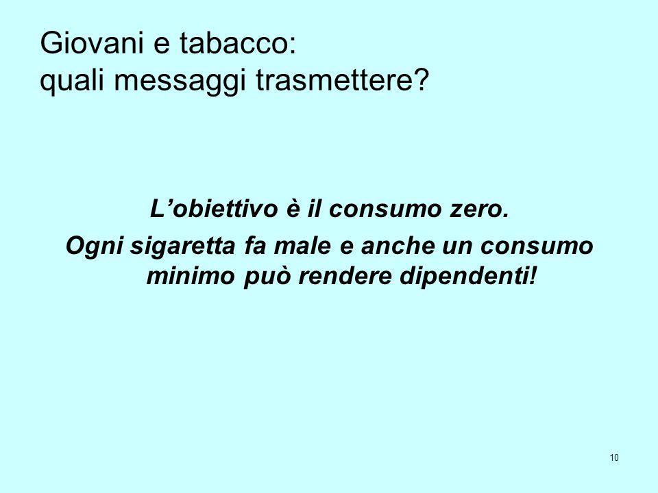 10 Giovani e tabacco: quali messaggi trasmettere? L'obiettivo è il consumo zero. Ogni sigaretta fa male e anche un consumo minimo può rendere dipenden