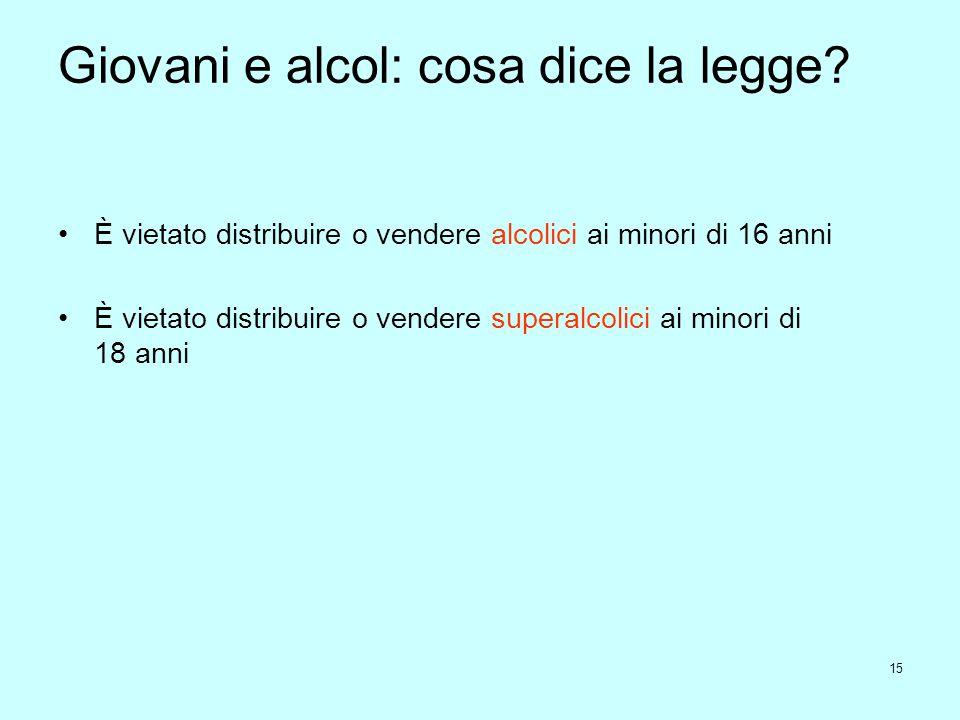 15 Giovani e alcol: cosa dice la legge? È vietato distribuire o vendere alcolici ai minori di 16 anni È vietato distribuire o vendere superalcolici ai