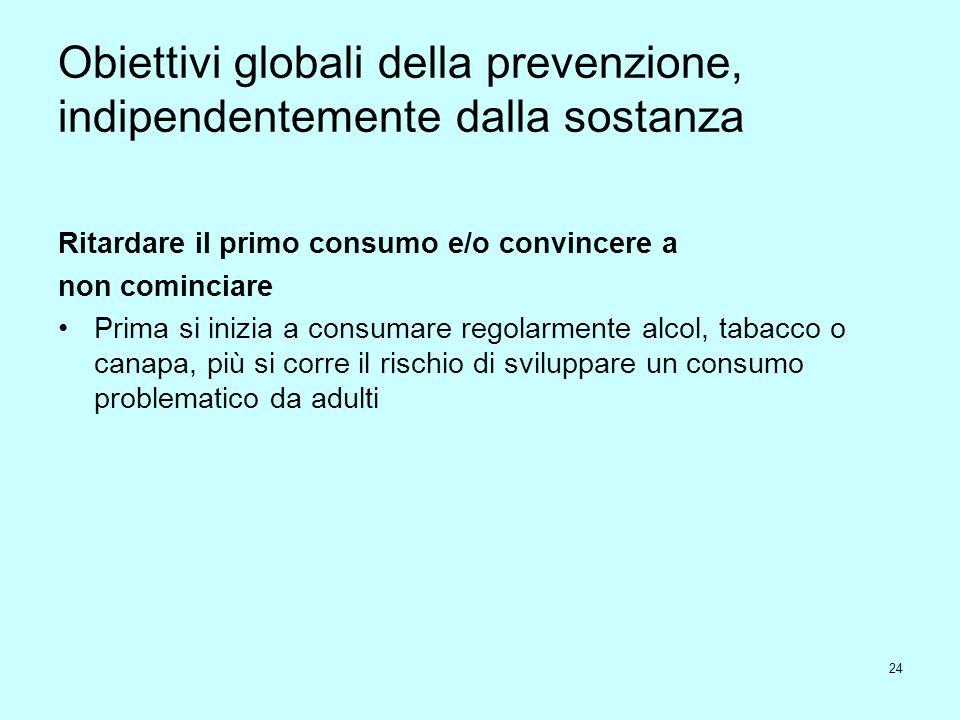 24 Obiettivi globali della prevenzione, indipendentemente dalla sostanza Ritardare il primo consumo e/o convincere a non cominciare Prima si inizia a