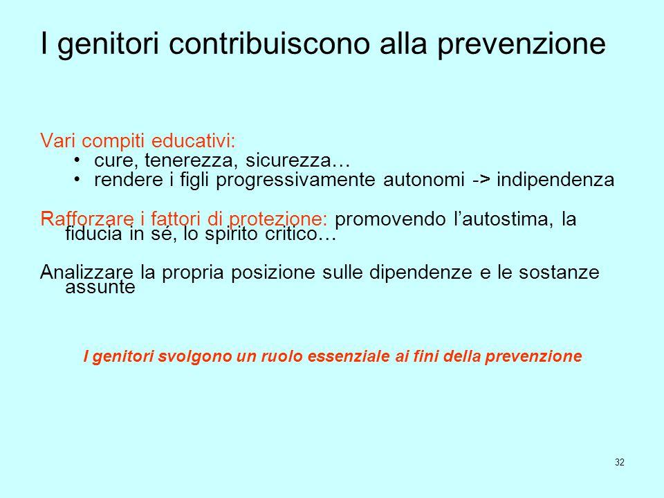 32 I genitori contribuiscono alla prevenzione Vari compiti educativi: cure, tenerezza, sicurezza… rendere i figli progressivamente autonomi -> indipen