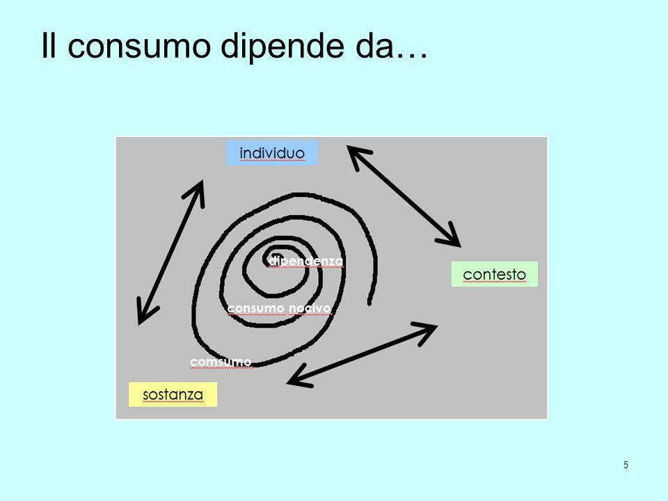 5 Il consumo dipende da…