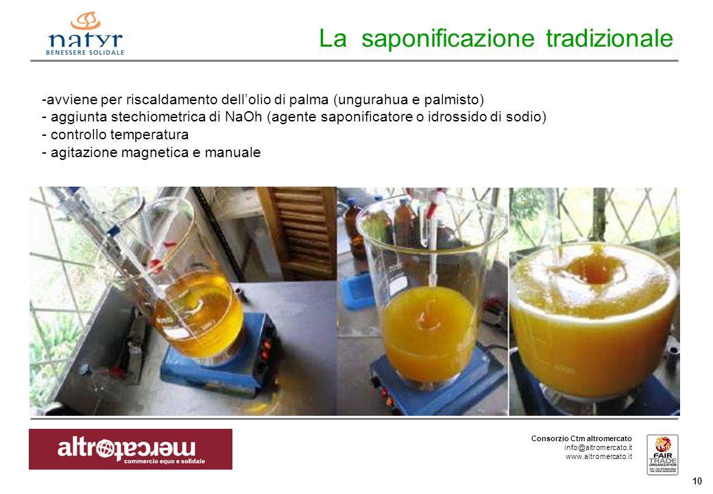 Consorzio Ctm altromercato info@altromercato.it www.altromercato.it 10 La saponificazione tradizionale -avviene per riscaldamento dell'olio di palma (