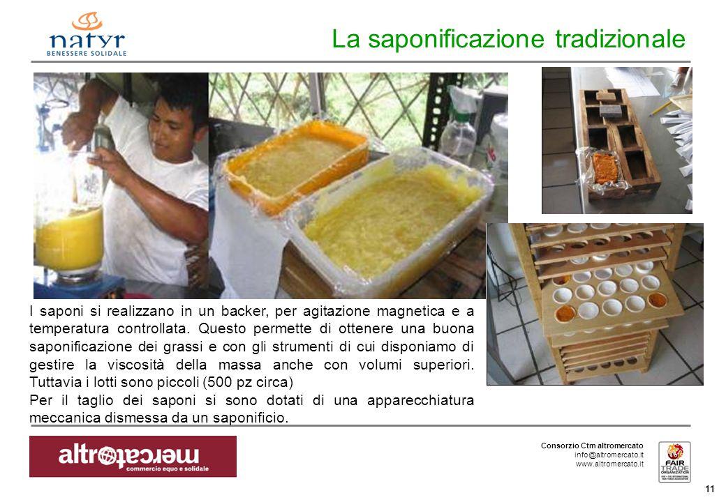 Consorzio Ctm altromercato info@altromercato.it www.altromercato.it 11 La saponificazione tradizionale I saponi si realizzano in un backer, per agitazione magnetica e a temperatura controllata.