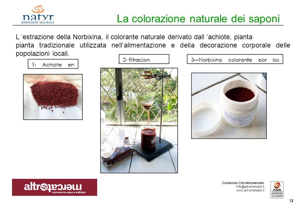 Consorzio Ctm altromercato info@altromercato.it www.altromercato.it 12 La colorazione naturale dei saponi L 'estrazione della Norbixina, il colorante