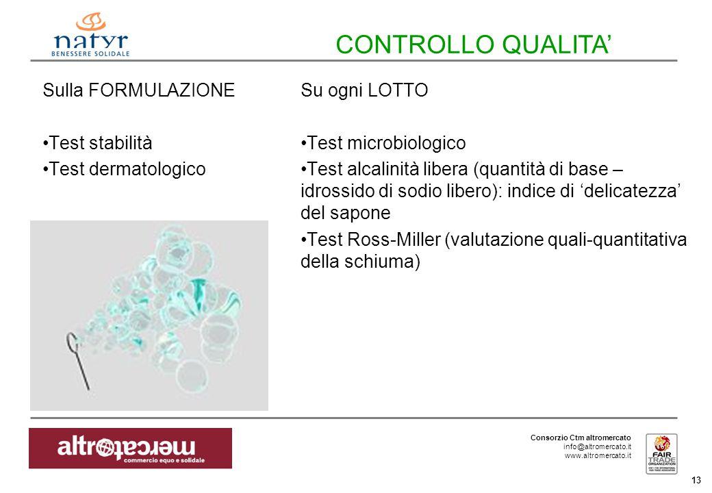 Consorzio Ctm altromercato info@altromercato.it www.altromercato.it 13 CONTROLLO QUALITA' Sulla FORMULAZIONE Test stabilità Test dermatologico Su ogni