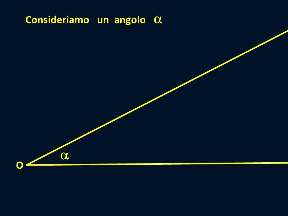  Per semplicità consideriamo orizzontale una delle due semirette O