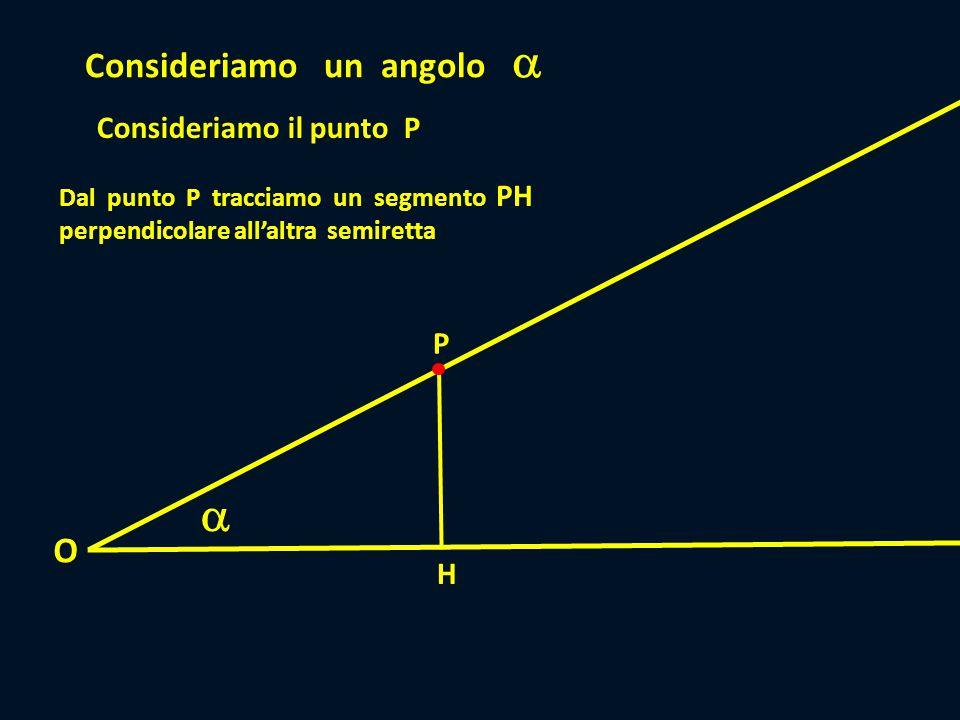  P H O Seno e coseno variano al variare dell'angolo...