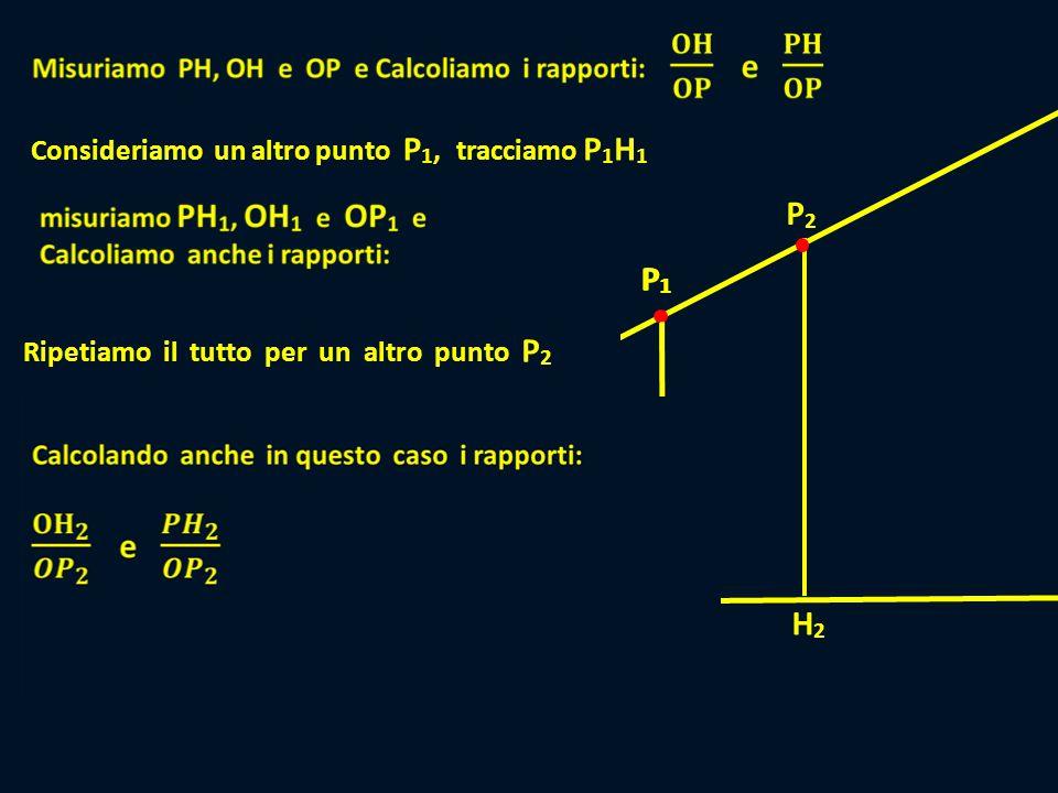  P H O Raccogliamo a fattore comune OP 2 dividendo primo e secondo membro per OP 2