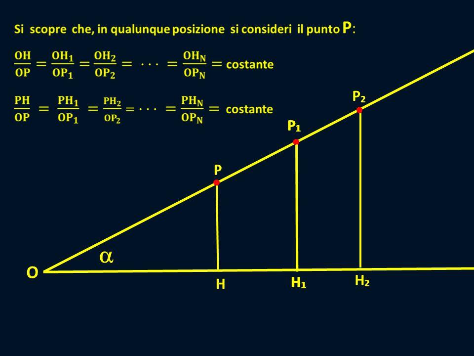  P H O dividendo primo e secondo membro per OP 2 E SEMPLIFICANDO