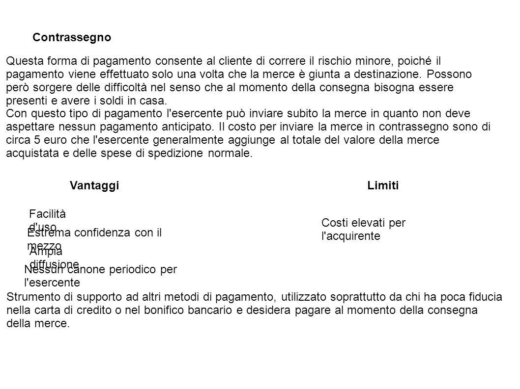 Una delle forme più evolute di portafoglio virtuale è quello promosso dal sistema bancario italiano denominato Bankpass .