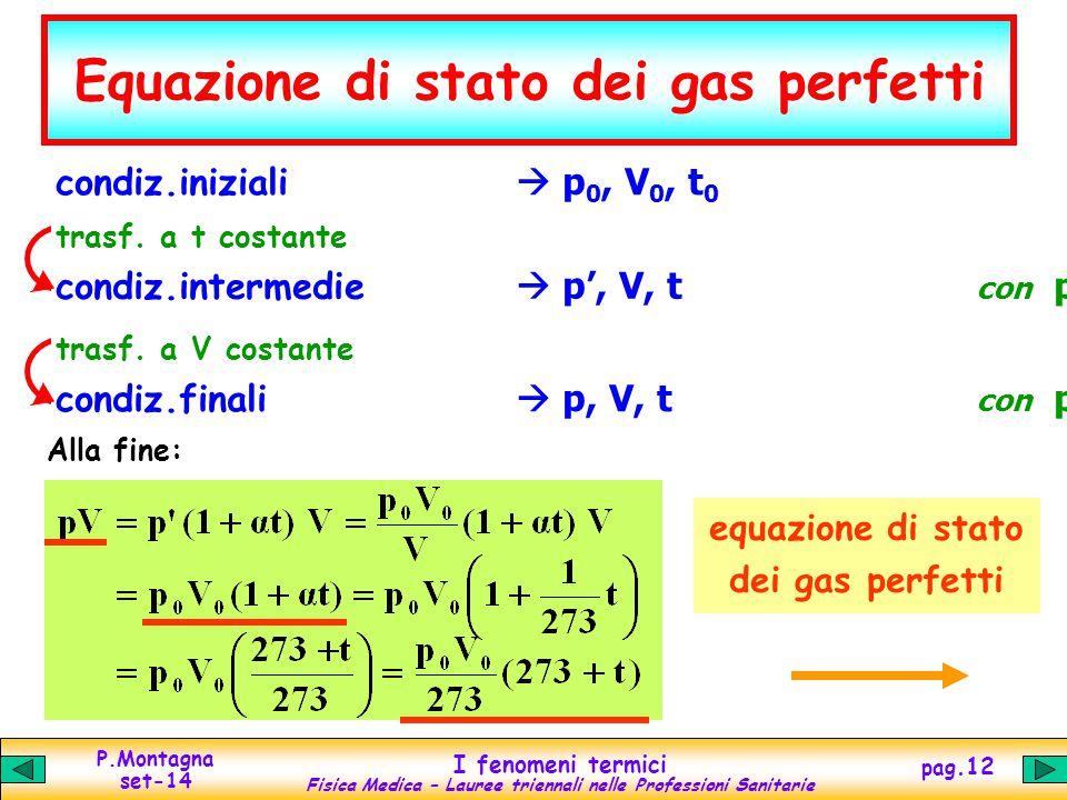 P.Montagna set-14 I fenomeni termici Fisica Medica – Lauree triennali nelle Professioni Sanitarie pag.12 Equazione di stato dei gas perfetti trasf. a