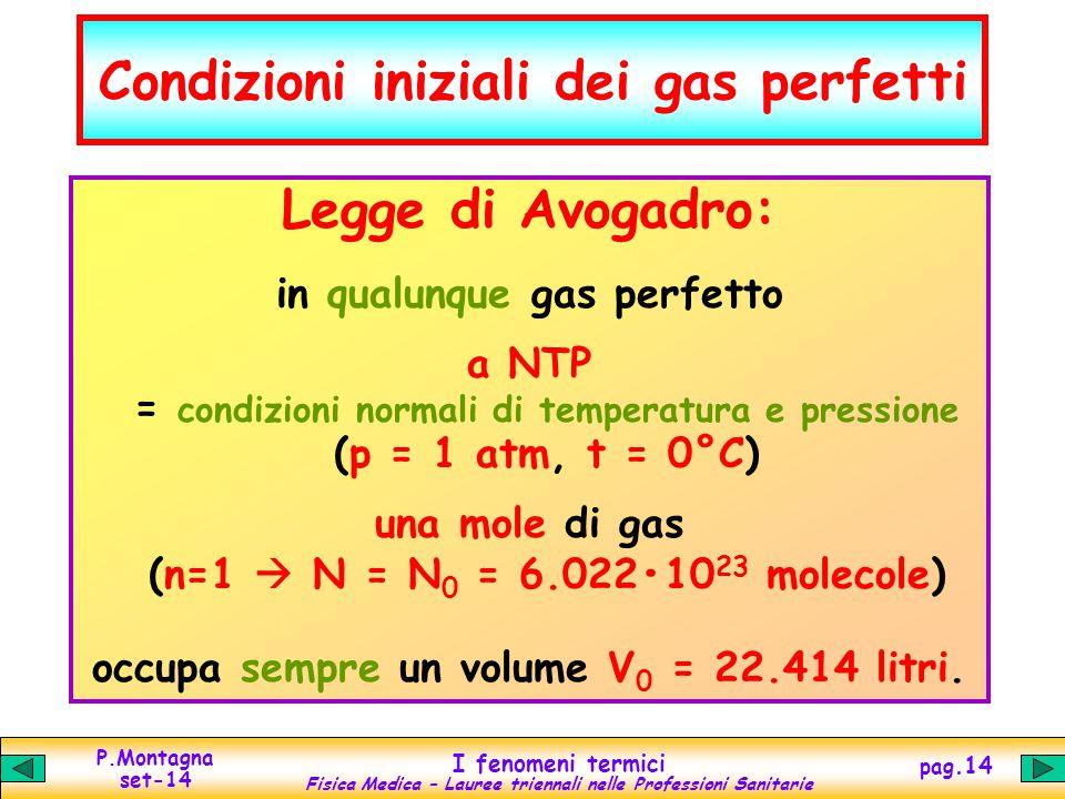 P.Montagna set-14 I fenomeni termici Fisica Medica – Lauree triennali nelle Professioni Sanitarie pag.14 Condizioni iniziali dei gas perfetti Legge di Avogadro: in qualunque gas perfetto a NTP = condizioni normali di temperatura e pressione (p = 1 atm, t = 0°C) una mole di gas (n=1  N = N 0 = 6.02210 23 molecole) occupa sempre un volume V 0 = 22.414 litri.