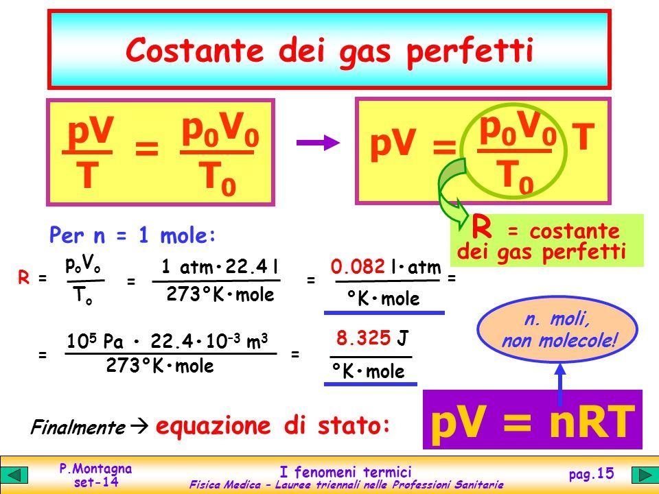 P.Montagna set-14 I fenomeni termici Fisica Medica – Lauree triennali nelle Professioni Sanitarie pag.15 Costante dei gas perfetti Per n = 1 mole: pV