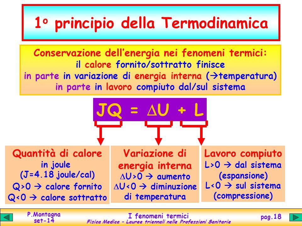P.Montagna set-14 I fenomeni termici Fisica Medica – Lauree triennali nelle Professioni Sanitarie pag.18 1 o principio della Termodinamica Conservazio