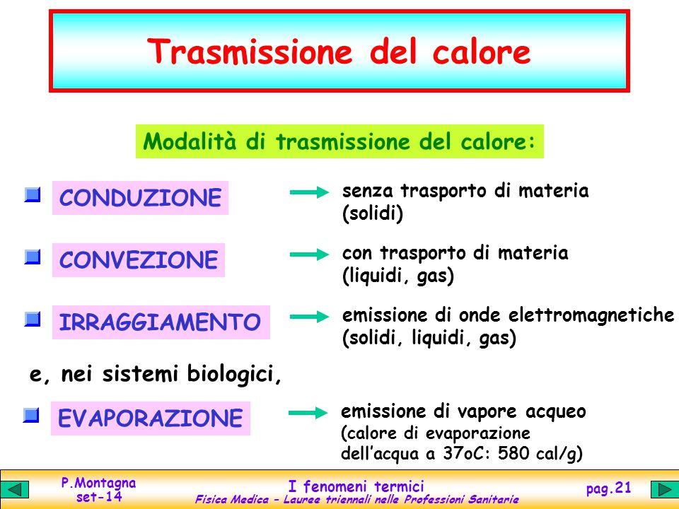 P.Montagna set-14 I fenomeni termici Fisica Medica – Lauree triennali nelle Professioni Sanitarie pag.21 Trasmissione del calore Modalità di trasmissione del calore: CONDUZIONE senza trasporto di materia (solidi) CONVEZIONE con trasporto di materia (liquidi, gas) IRRAGGIAMENTO emissione di onde elettromagnetiche (solidi, liquidi, gas) EVAPORAZIONE emissione di vapore acqueo (calore di evaporazione dell'acqua a 37oC: 580 cal/g) e, nei sistemi biologici,