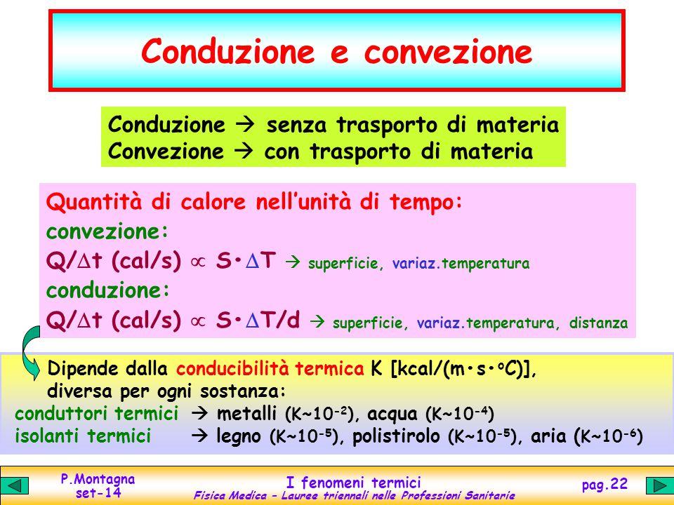 P.Montagna set-14 I fenomeni termici Fisica Medica – Lauree triennali nelle Professioni Sanitarie pag.22 Dipende dalla conducibilità termica K [kcal/(ms o C)], diversa per ogni sostanza: conduttori termici  metalli (K~10 -2 ), acqua (K~10 -4 ) isolanti termici  legno (K~10 -5 ), polistirolo (K~10 -5 ), aria ( K~10 -6 ) Conduzione e convezione Conduzione  senza trasporto di materia Convezione  con trasporto di materia Quantità di calore nell'unità di tempo: convezione: Q/  t (cal/s)  S  T  superficie, variaz.temperatura conduzione: Q/  t (cal/s)  S  T/d  superficie, variaz.temperatura, distanza