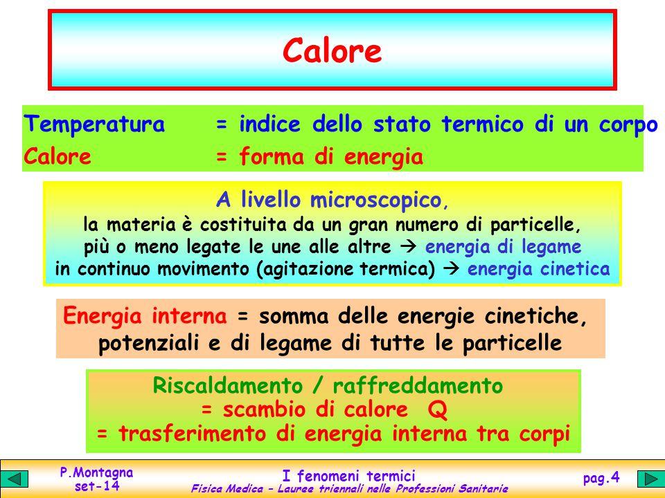 P.Montagna set-14 I fenomeni termici Fisica Medica – Lauree triennali nelle Professioni Sanitarie pag.5 Caloria Unità di misura pratica : caloria (cal) (Spesso: 1000 cal = 1 kcal = 1 Cal) 1 caloria = quantita' di calore necessaria per aumentare di 1 o C la temperatura  Q   t di 1 g  Q  m di acqua  Q  sostanza il calore e' energia.