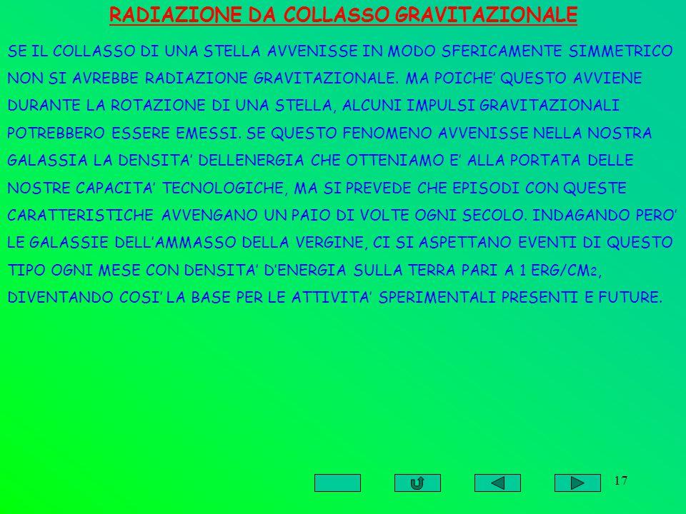 17 RADIAZIONE DA COLLASSO GRAVITAZIONALE SE IL COLLASSO DI UNA STELLA AVVENISSE IN MODO SFERICAMENTE SIMMETRICO NON SI AVREBBE RADIAZIONE GRAVITAZIONALE.