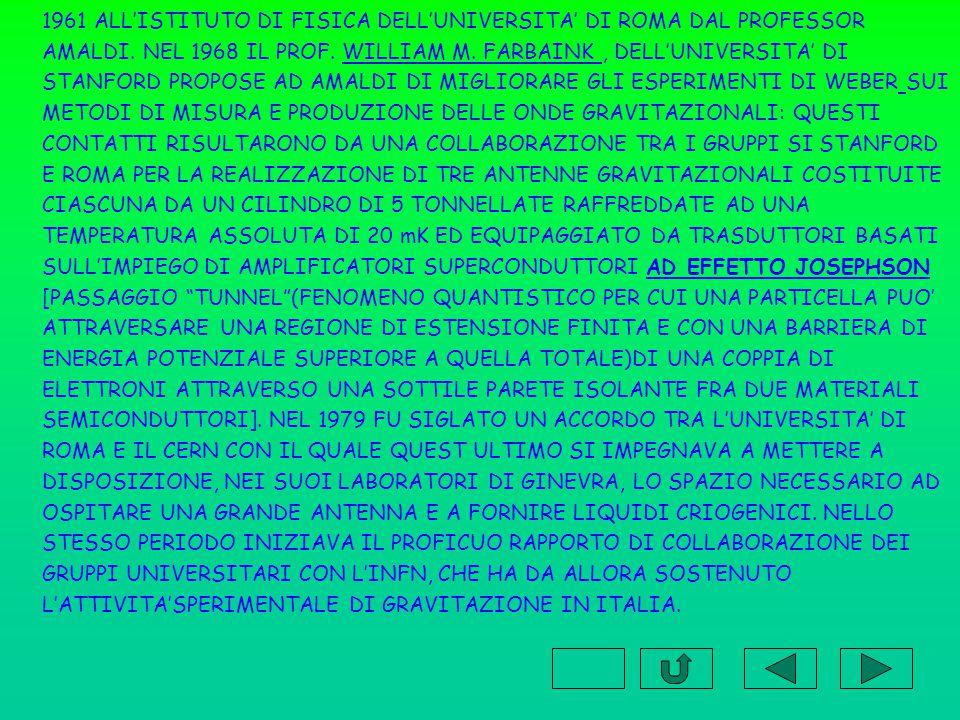 5 INTRODUZIONE STORICA L'ESISTENZA DELLE ONDE GRAVITAZIONALI E' UNA DELLE PREDIZIONI PIU' INTERESSANTI DELLA RELATIVITA' GENERALE, LA TEORIA RELATIVISTICA DELLA GRAVITA' FORMULATA DA EINSTEIN, ANCHE SE IL PROGRESSO NEL CAMPO DELLE INTERAZIONI GRAVITAZIONALI E' STATA ENORMEMENTE LENTO, DATO CHE LE MOLTEPLICI VERIFICHE DELLA VALIDITA' DELLA TEORIA DI NEWTON PRIMA E DI EINSTEIN DOPO, SI LIMITANO ESSENZIALMENTE ALLO STUDIO DI CAMPI GRAVITAZIONALI STATICI.