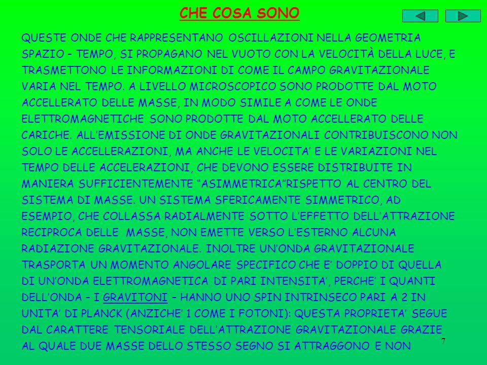 6 1961 ALL'ISTITUTO DI FISICA DELL'UNIVERSITA' DI ROMA DAL PROFESSOR AMALDI.