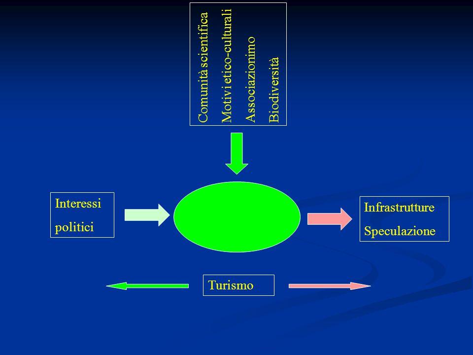 Comunità scientificaMotivi etico-culturaliAssociazionimoBiodiversità Interessi politici Infrastrutture Speculazione Turismo