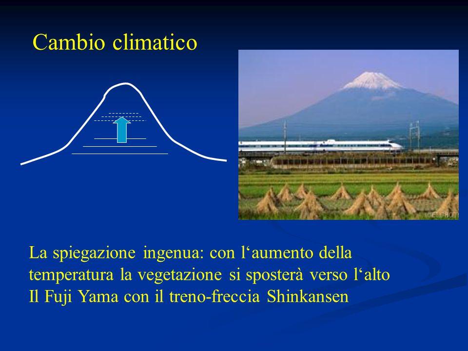 La spiegazione ingenua: con l'aumento della temperatura la vegetazione si sposterà verso l'alto Il Fuji Yama con il treno-freccia Shinkansen Cambio climatico