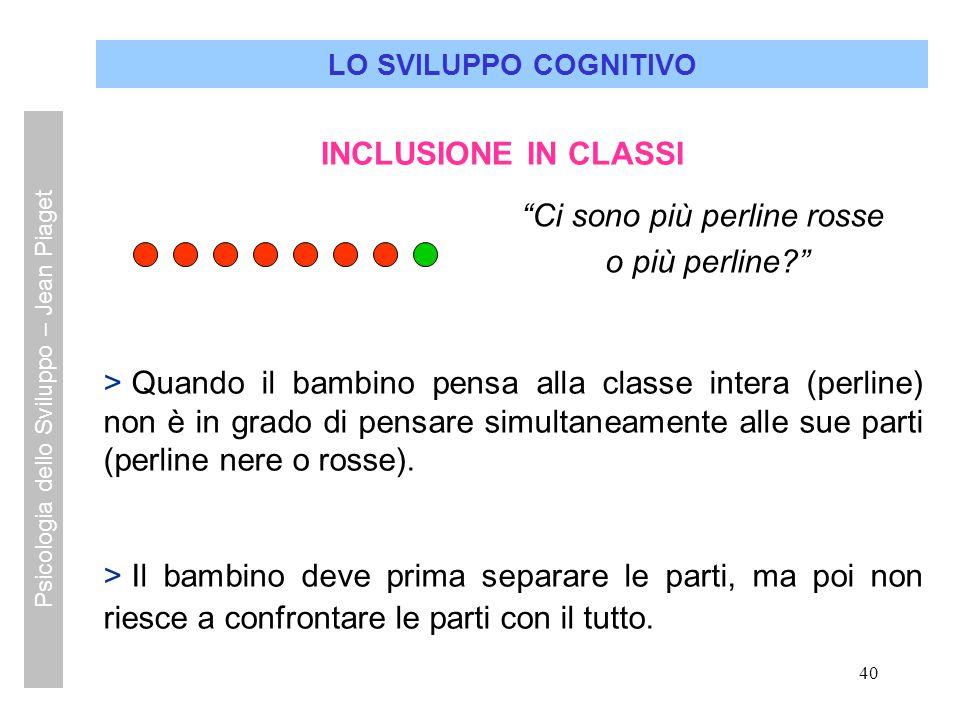 40 LO SVILUPPO COGNITIVO INCLUSIONE IN CLASSI > Quando il bambino pensa alla classe intera (perline) non è in grado di pensare simultaneamente alle su