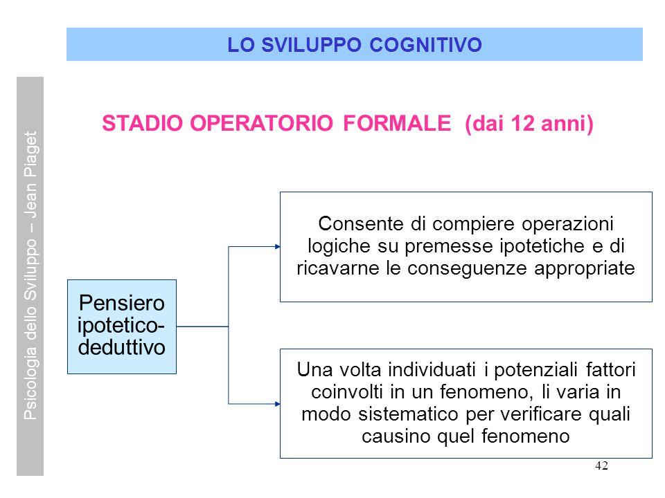 42 LO SVILUPPO COGNITIVO STADIO OPERATORIO FORMALE (dai 12 anni) Pensiero ipotetico- deduttivo Consente di compiere operazioni logiche su premesse ipo