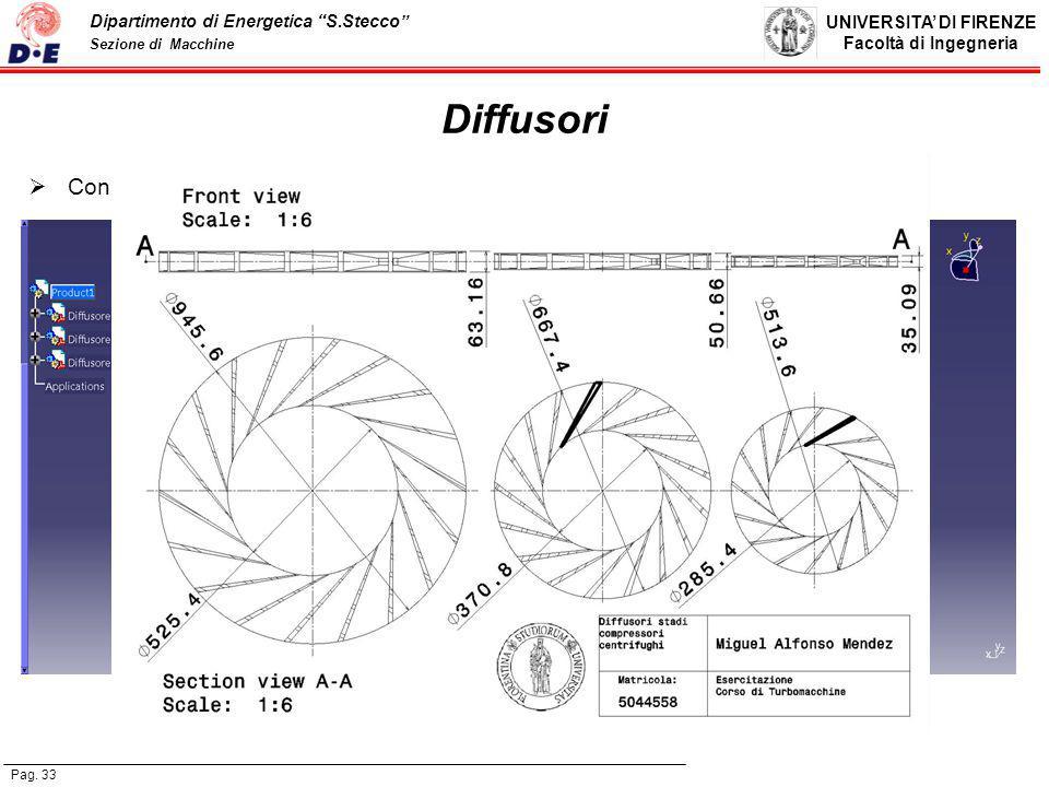 UNIVERSITA' DI FIRENZE Facoltà di Ingegneria Pag.